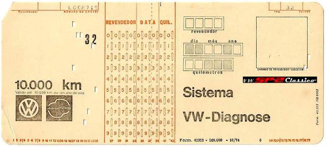 Cartões perfurados - Sistema Volkswagen Diagnose