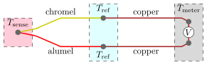 thermocouple circuit