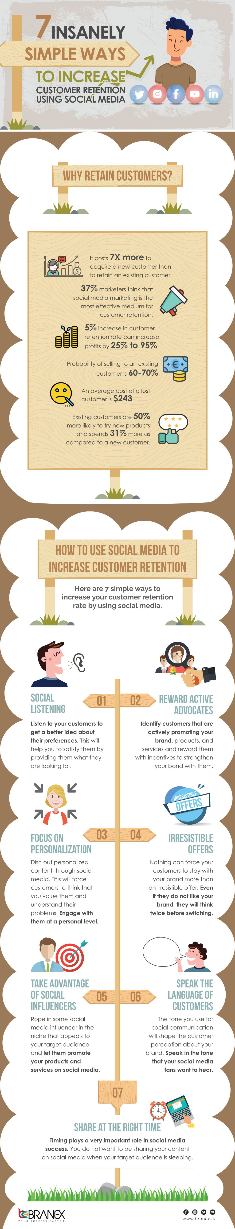 Insanely Simple Ways To Increase Customer Retention Using Social Media - #infographic