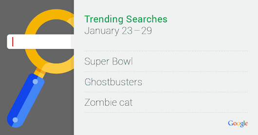 Through the Google lens: Search trends January 23-29