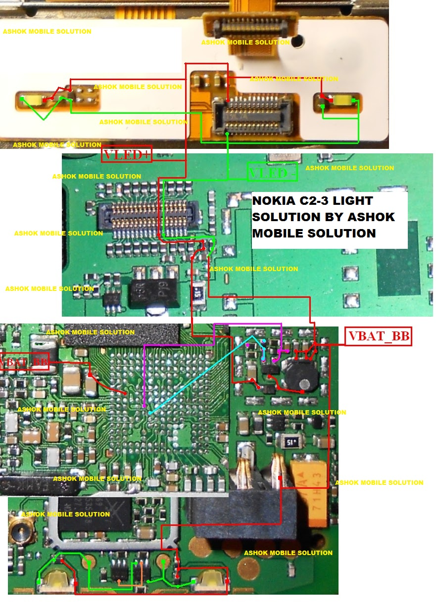 Ashok Mobile Solution  Nokia C2