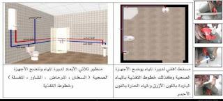 طرق تصميم شبكات التغذية بالمياه في المباني pdf