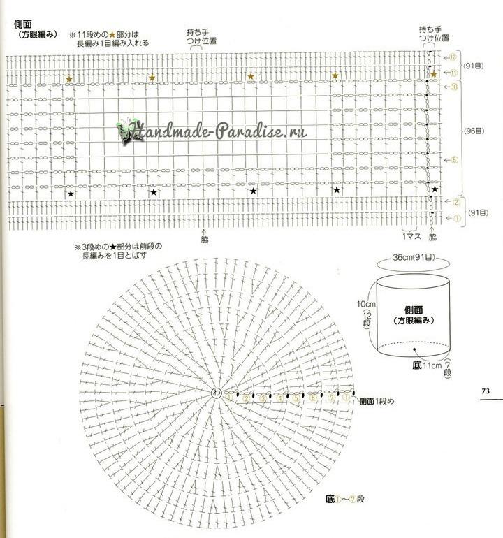 Схема обвязки крючком мешочка (2)