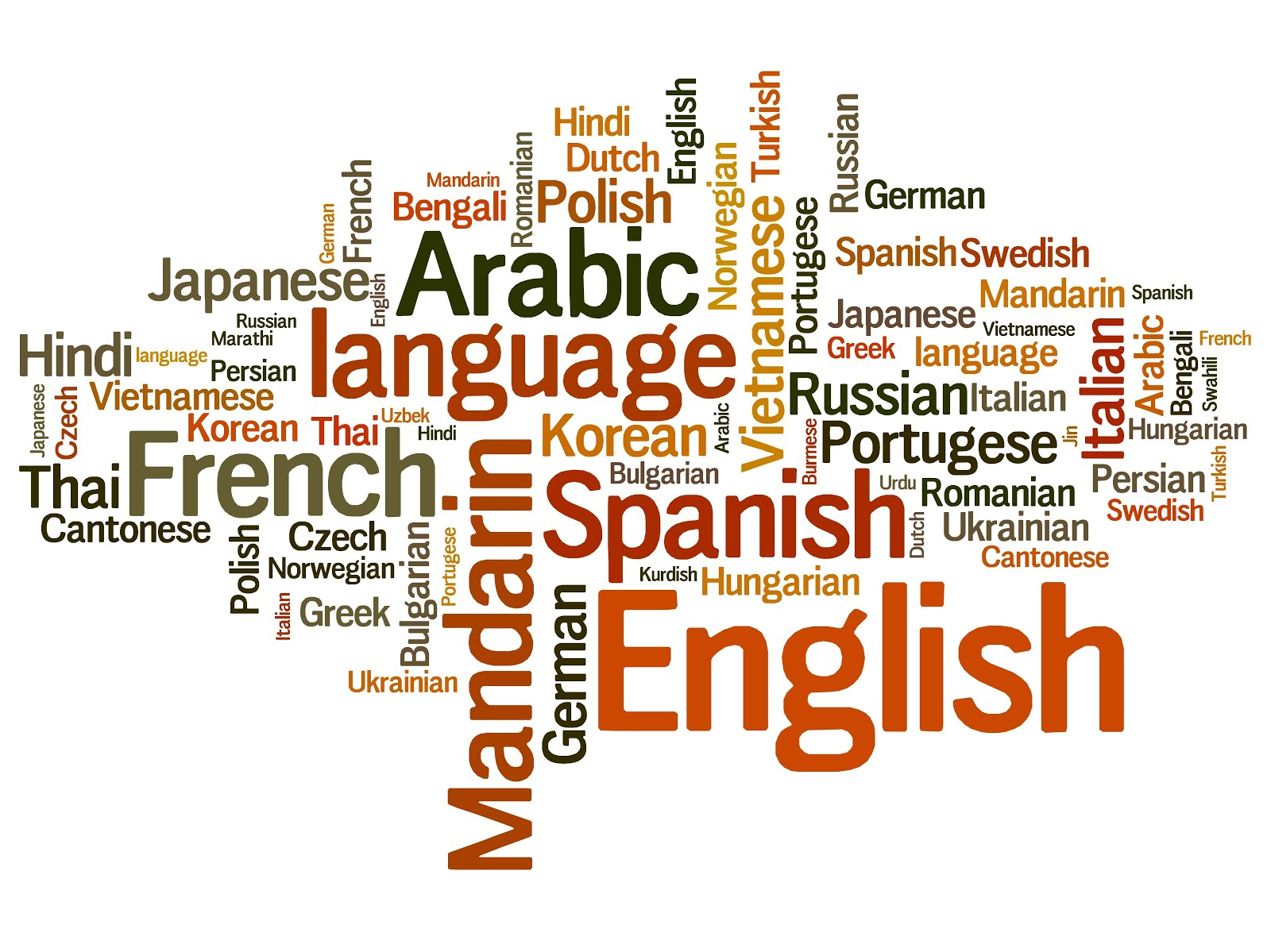Aiflc  offers Foreign language translation services