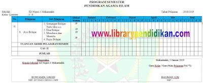 Promes PAI SD Kelas 1-6 Semester 1 K-13 Tahun Ajaran 2018/2019, www.librarypendidikan.com