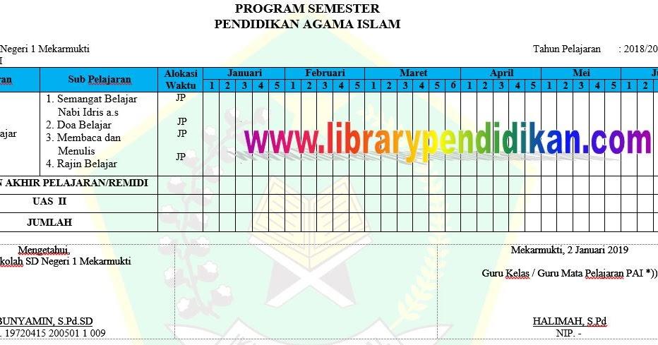 Program Semester Pai Sd Kelas 1 2 3 4 5 6 Semester 2 Kur 2013 Tahun Ajaran 2018 2019 Library Pendidikan