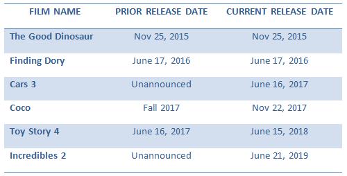 K Movie Schedule Release Dates