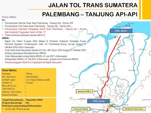 Jalan Tol Palembang - Tanjung Api-Api