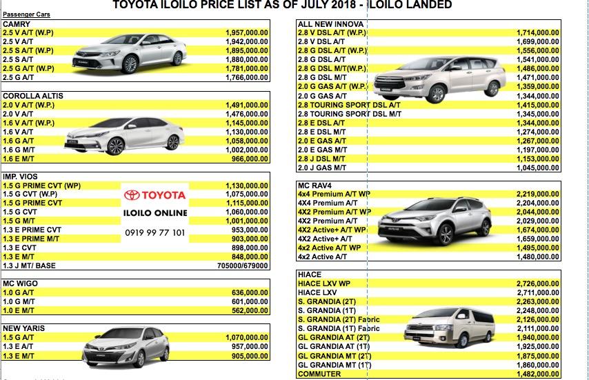 Toyota Iloilo March 2017 Price List Toyota Iloilo Online By Mr