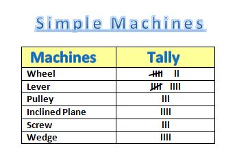 √ Make Your Own Tally Chart Online | 8 best images about Tally