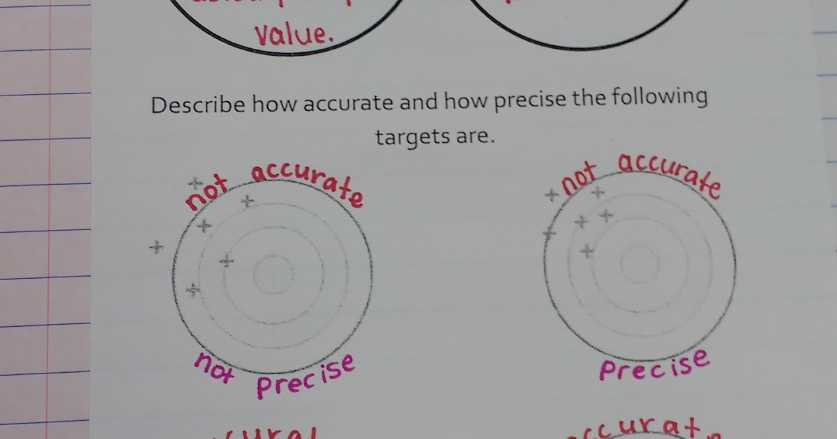 how to find accuracy and precision