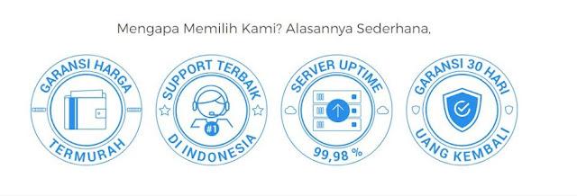 memilih hosting Indonesia