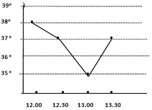 diagram grafik