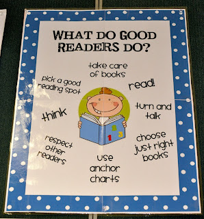Smiling in Second Grade: Anchor Charts