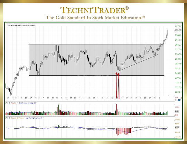 chart example showing a hft triggering a brief sell off - technitrader