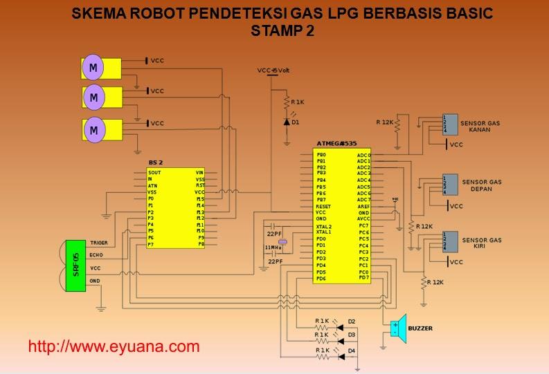 skema lengkap robot