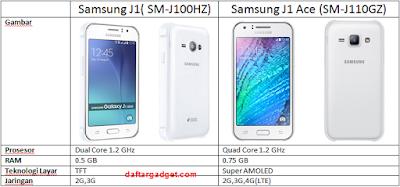 Spesifikasi dan Harga Terbaru Samsung Galaxy J1 Ace Terbaru