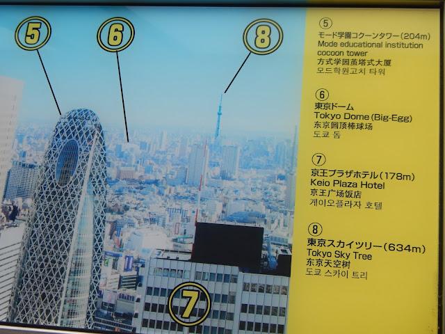 Cartel indicador de qué se puede ver en el mirador del ayuntamiento de Tokyo