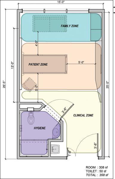 desain ruangan pengobatan dan klinik