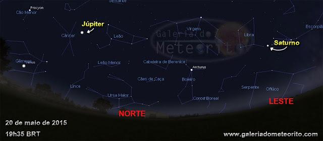Júpiter e saturno no céu