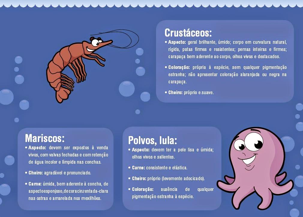 peixes e frutos do mar anvisa
