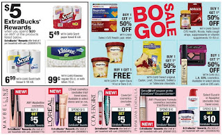 Find CVS Weekly Ad February 18 - 24, 2018