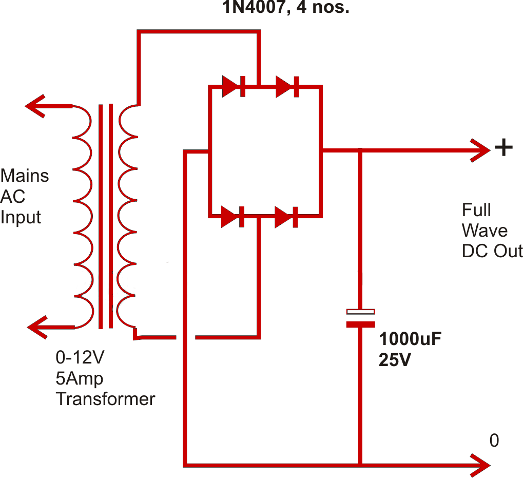 Design A Power Supply Circuit Simple To Complex Dc Diagram Its The Best And Universally Accepted Form Of Configuration As Far Rectification Process Is Concerned This Type Diode