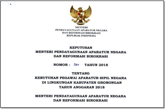 Rincian Formasi Kebutuhan CPNS Kabupaten Grobogan Tahun 2018