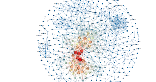Machine Learning, NLP and Network Analysis-Guided Medical Research : A Case Study