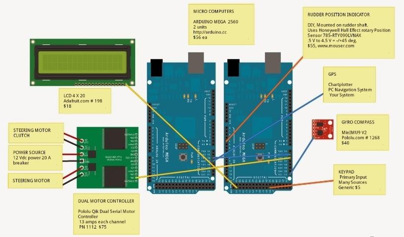 the marine installer 39 s rant the arduino autopilot that. Black Bedroom Furniture Sets. Home Design Ideas