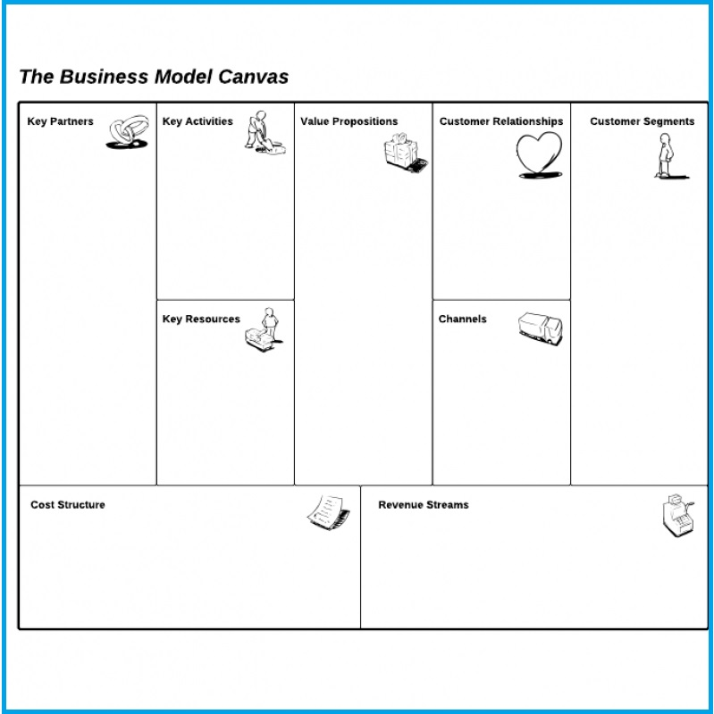 Business Model Template. This Template Has Taken A Minimalist