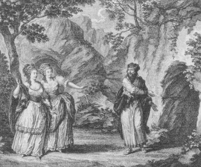 Détail du frontispice de la partition imprimée de La Grotta di Trofonio  Benucci (Trofonio) avec A Storace et C. Coltellini (1786)