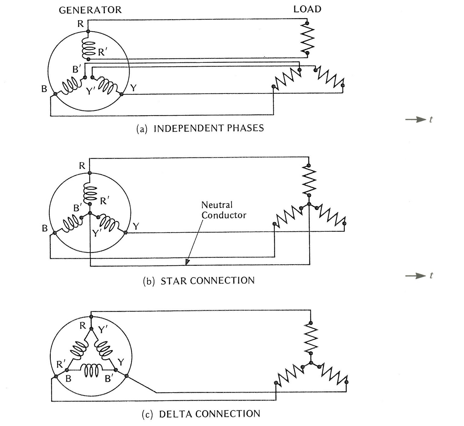 Delta Voltage Wire Diagram Wiring Library Star Electrical 21 3 Phase Connections
