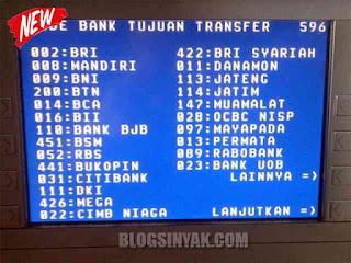 Kode Bank Mandiri, BRI, BCA dan Bank Seluruh Indonesia + Swift | Blogsinyak