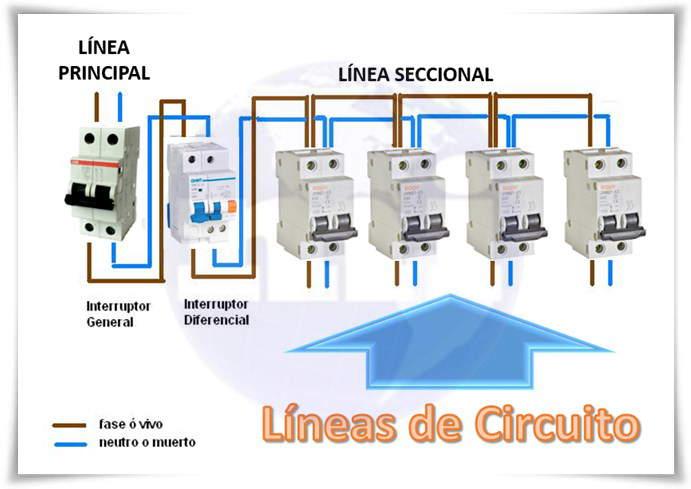Lineas de circuito