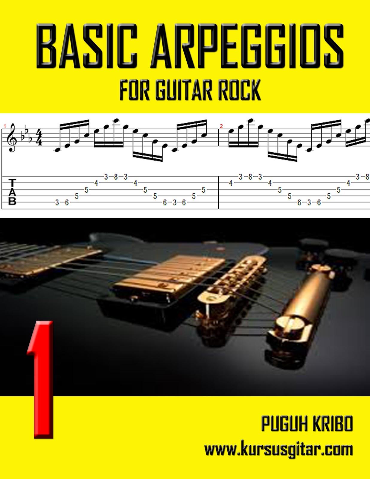 Puguh Kribo | Les gitar | Kursus gitar | Belajar Gitar