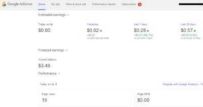 Cara Mendapatkan Uang Dari Google Adsense [Khusus Pemula]