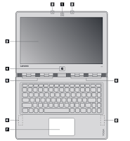 "Lenovo™ Yoga 900 (13"") User Manual PDF download (English)"