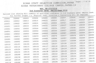 BSSC CGL Results PDF Download Bihar SSC Graduate Merit Results 2016