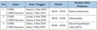 Jadwal USNBN Jenjang SD/MI Tahun Pelajaran 2017/2018
