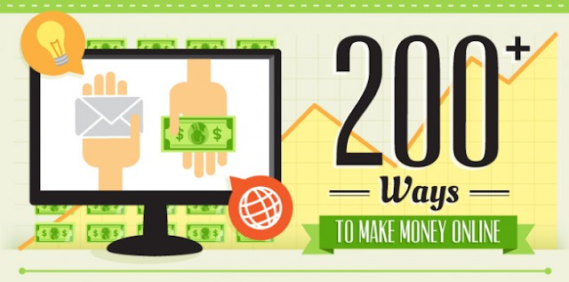 200+ Ways To Make Money Online [Infographic]