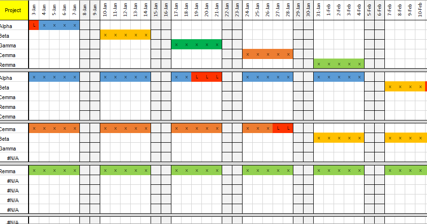 Team resource plan excel template download free project for Team lesson plan template tn