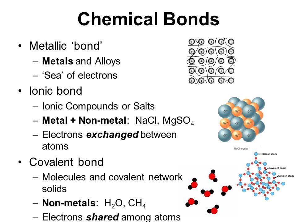 Chemistry B Sc Level: How many types of chemical bond