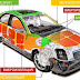 схема-шумоизоляции-автомобиля Шумоизоляция поможет повысить качество звука в салоне