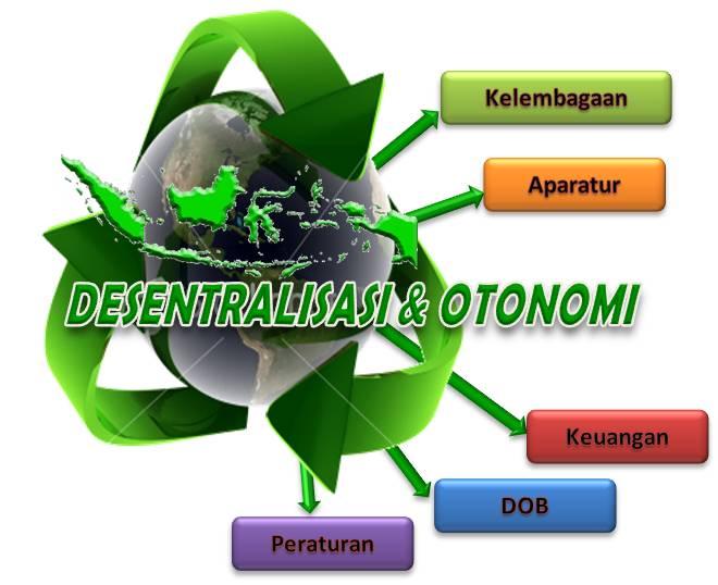 geografi lingkungan: Juli 2012
