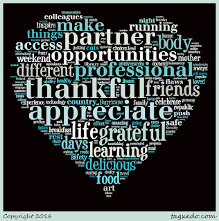 Word cloud of October's gratitude entries.