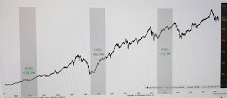 Outlook pasar saham tahun 2019