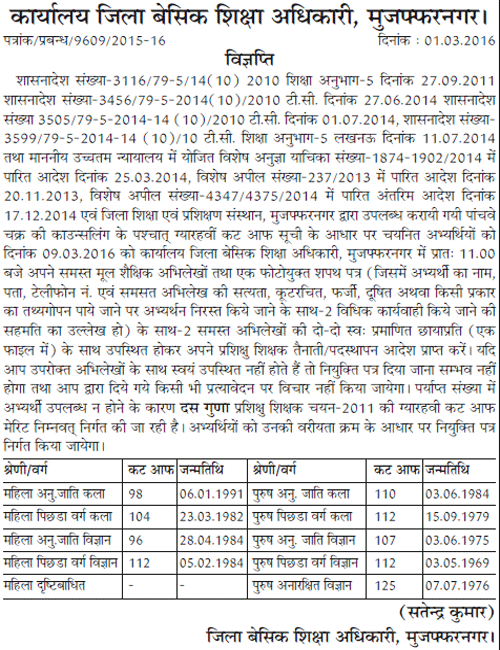 UP 72825 Teachers Merit List 2016