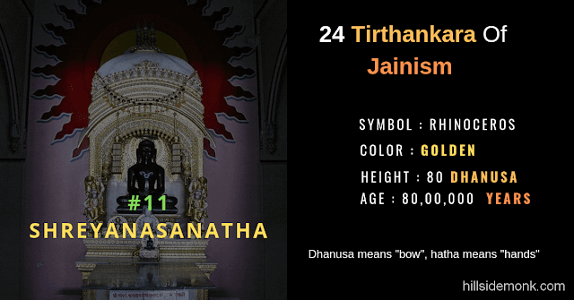 24 Jain Tirthankar Photos Names and Symbols Shreyanasanatha