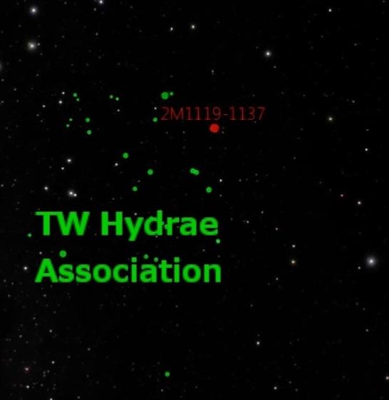 El planeta llamado 2MASS J1119–1137 pertenece al grupo más joven de estrellas en el vecindario solar.